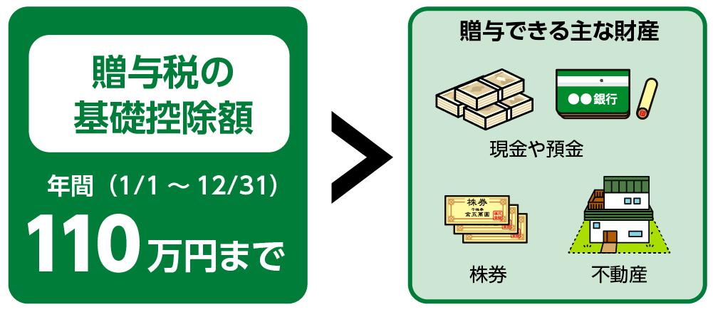 ZO0008-02