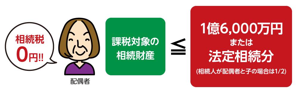 SO0053_01