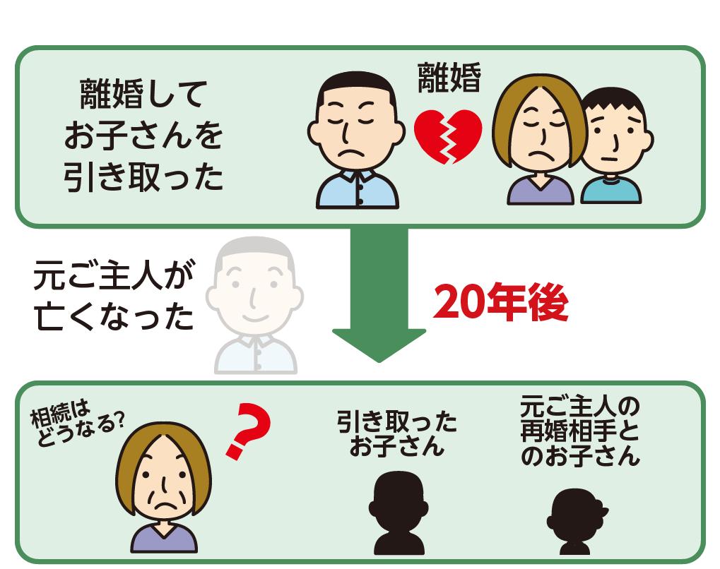 SO0060_01