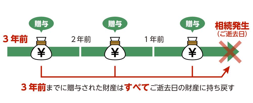 SO0061_07