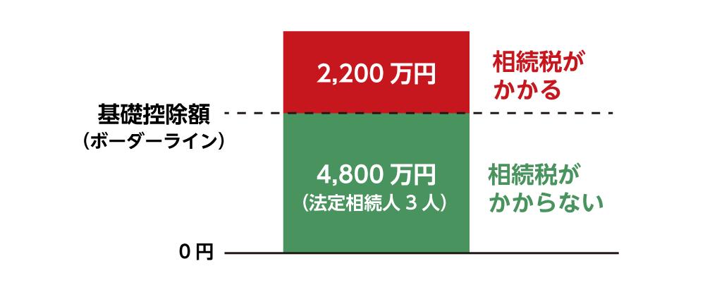 SO0048_05