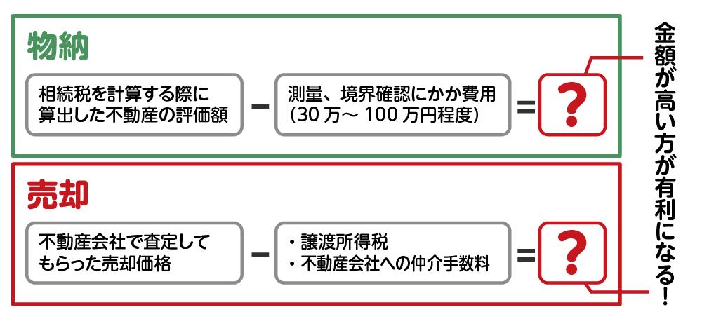SO0092-06