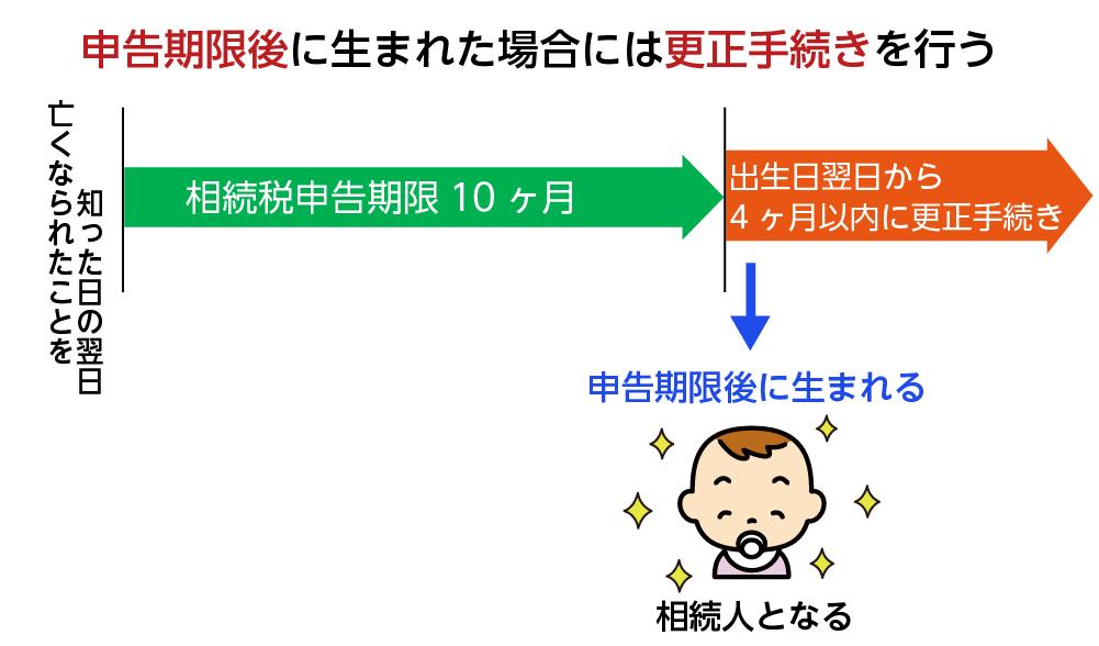 SO0141_6