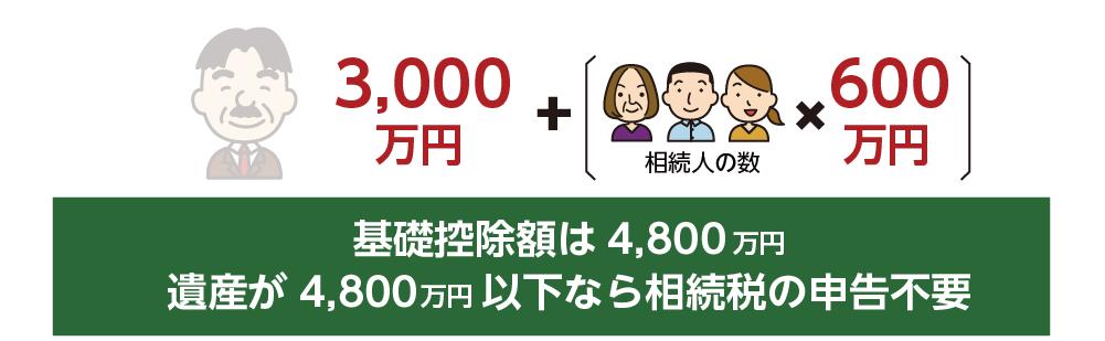 基礎控除額 相続人3人 4,800万円