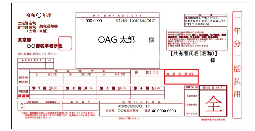 固定資産税の納付書のイメージ