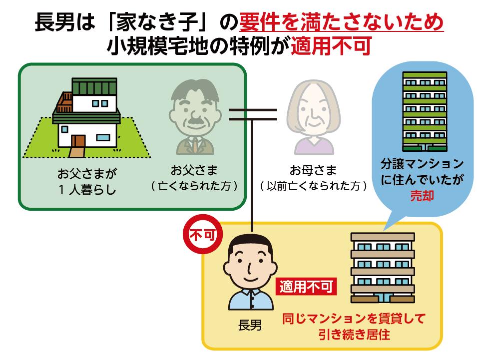 相続開始時に住んでいた家を過去に所有 家なき子適用不可