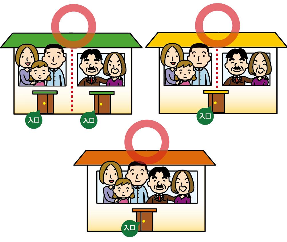 どのタイプの二世帯住宅でも小規模宅地等の特例は適用できる
