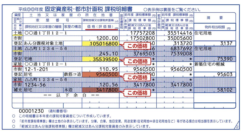 固定資産税 課税明細書