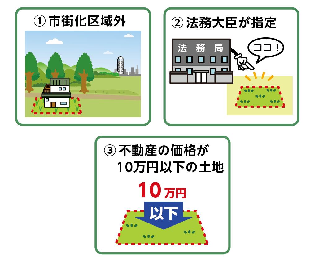 登録免許税の免税措置 少額の土地
