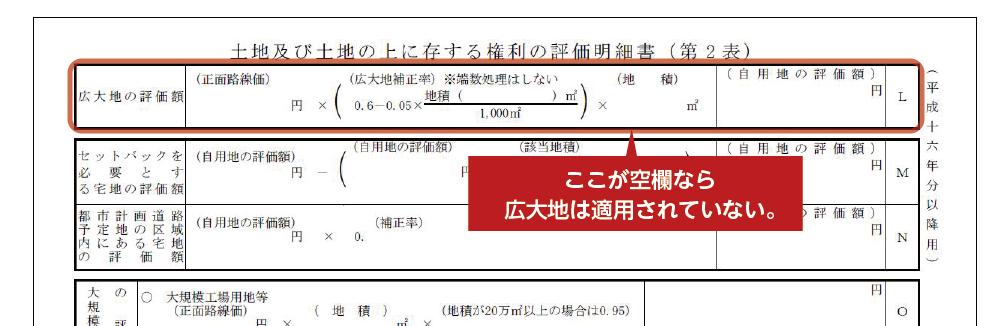 土地評価証明書のイメージ(国税庁HPより)