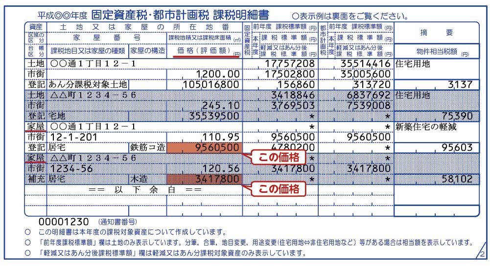 固定資産税の課税明細書の見本
