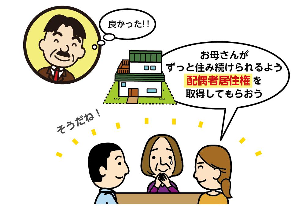 遺産分割協議で配偶者居住権の同意をする