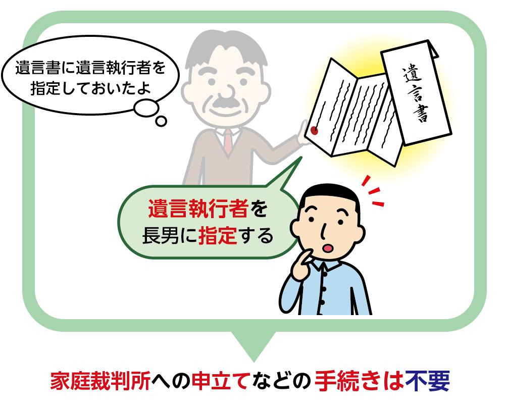 遺言書に遺言執行者の指定があれば特別な手続きは不要