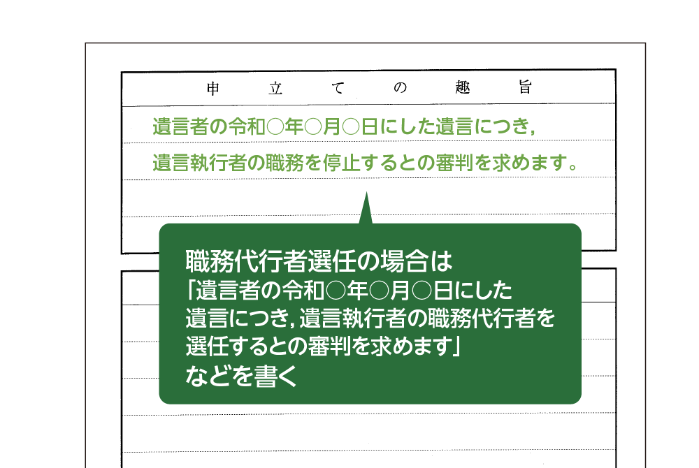 審判前の保全処分の申立書のサンプル