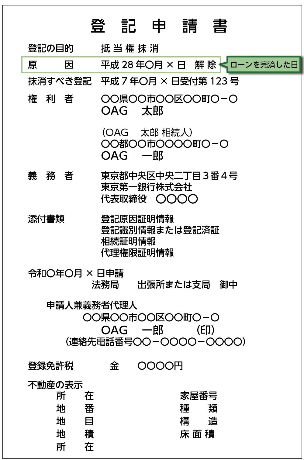 抵当権抹消登記の登記申請書