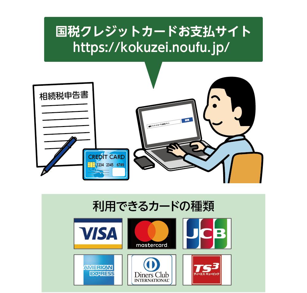 相続税をクレジットカードで納付する