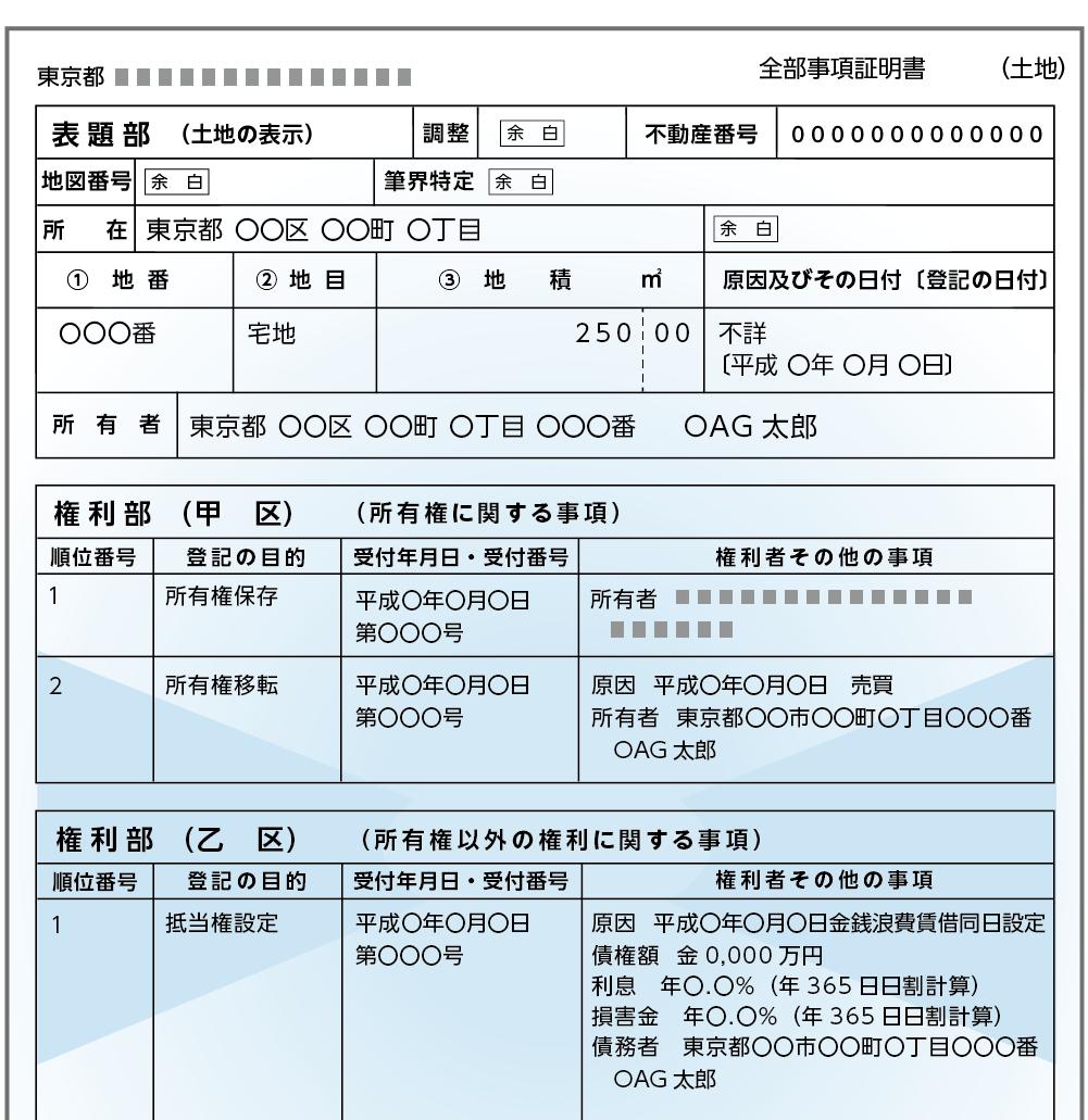 登記事項証明書は法務局で取得