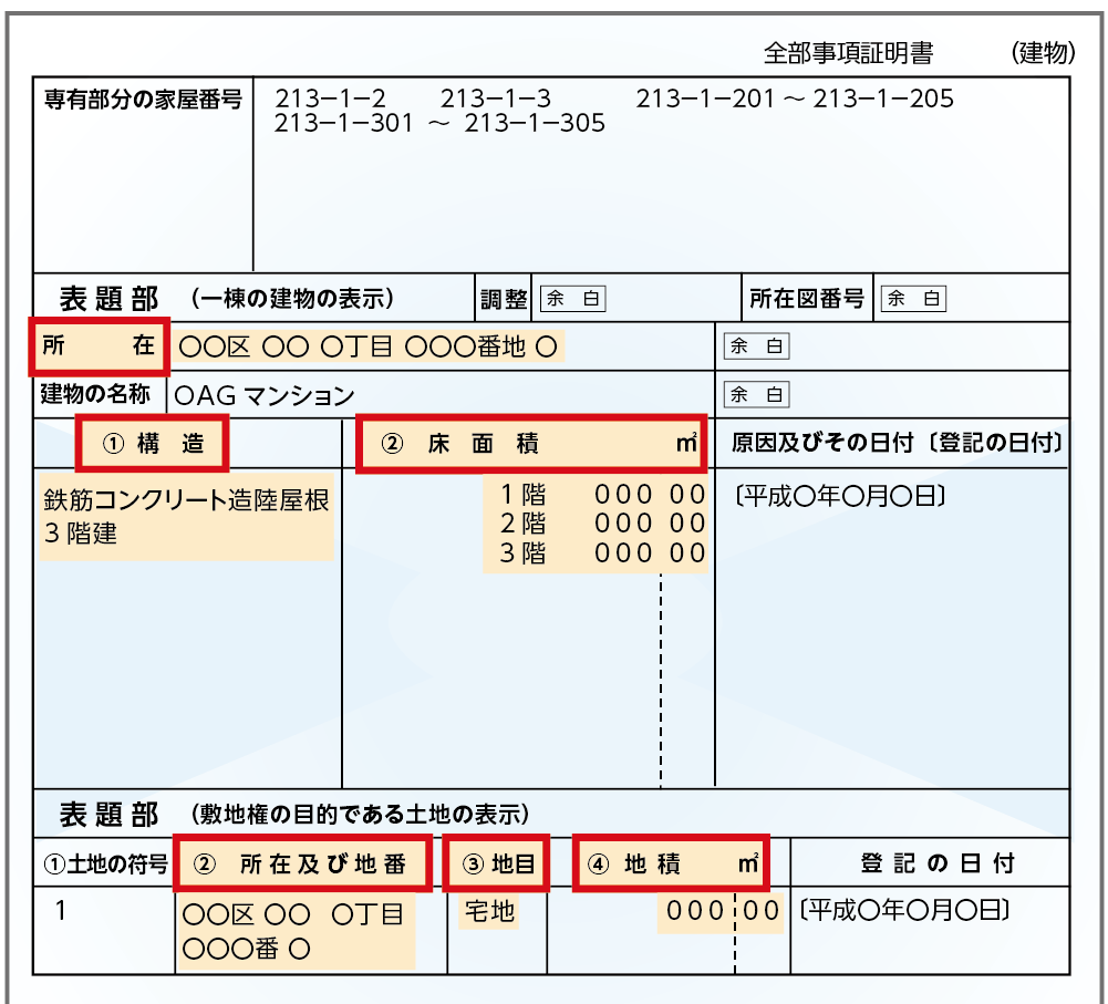 登記簿謄本 マンションの記載内容が確認できる箇所