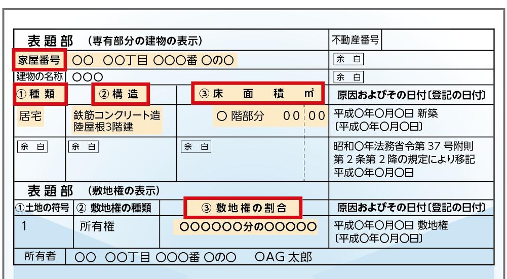 登記簿謄本 マンションの記載内容が確認できる箇所2