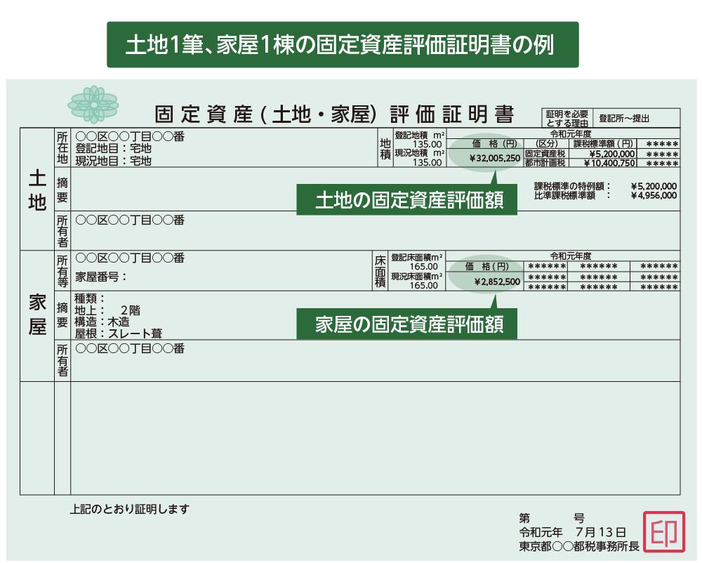 証明 評価 書 資産 固定